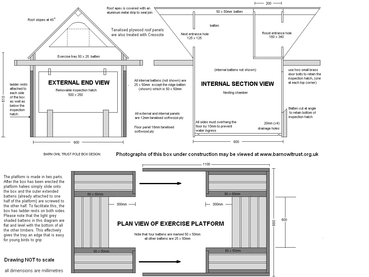 Diagram Of A Barn Wiring Libraries Pole Wire Mounted Nest Box For Owls The Owl Trust