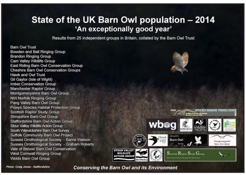 2014 Barn Owl numbers