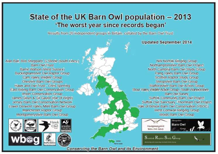 Projects Barn Owl Trust UK Report 2013
